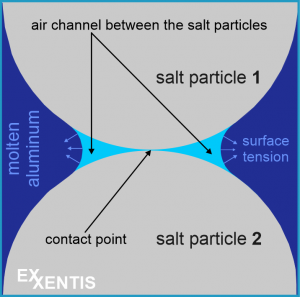 connection-between-pores-in-porous-aluminium